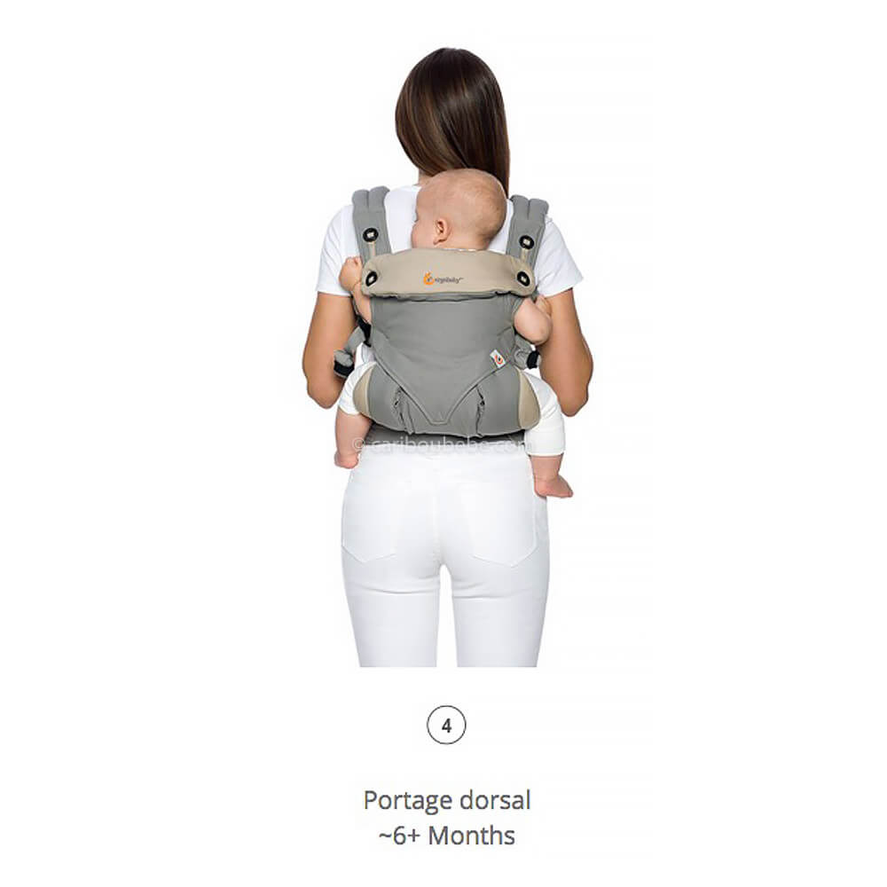 Porte-bébé Dorsal Pack Évolutif 360 4 Positions Gris2 Ergobaby