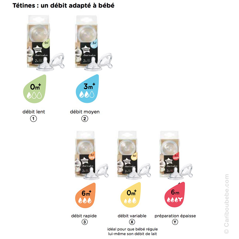 2 Tétines Close To Nature Tommee Tippee