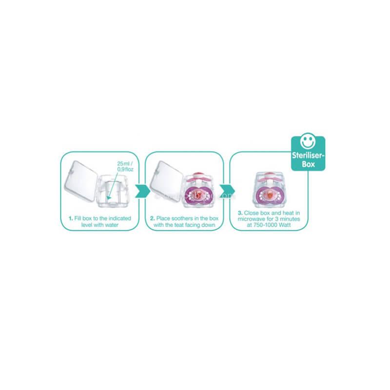Boîte de Stérilisation Mam Baby